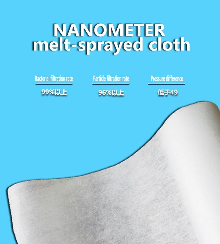 Wanban TPU Nanofibrous Membrane Elastic Breathable Membrane Instead of PTFE